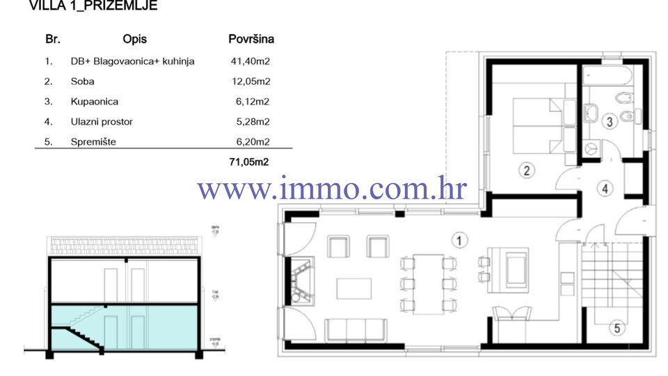 Terreno, 4242 m2, Vendita, Supetar